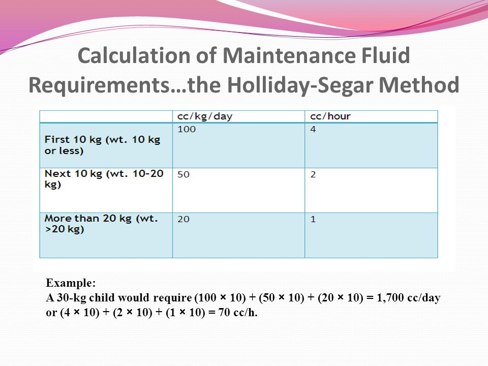Calculation of Maintenance Fluid Requirements…the Holliday-Segar Method