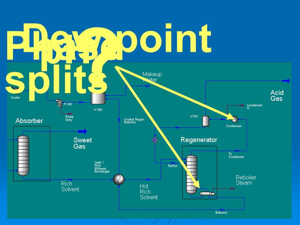 Dew point pH Phase splits