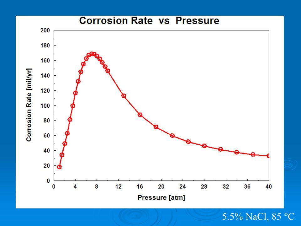 5.5% NaCl, 85 °C