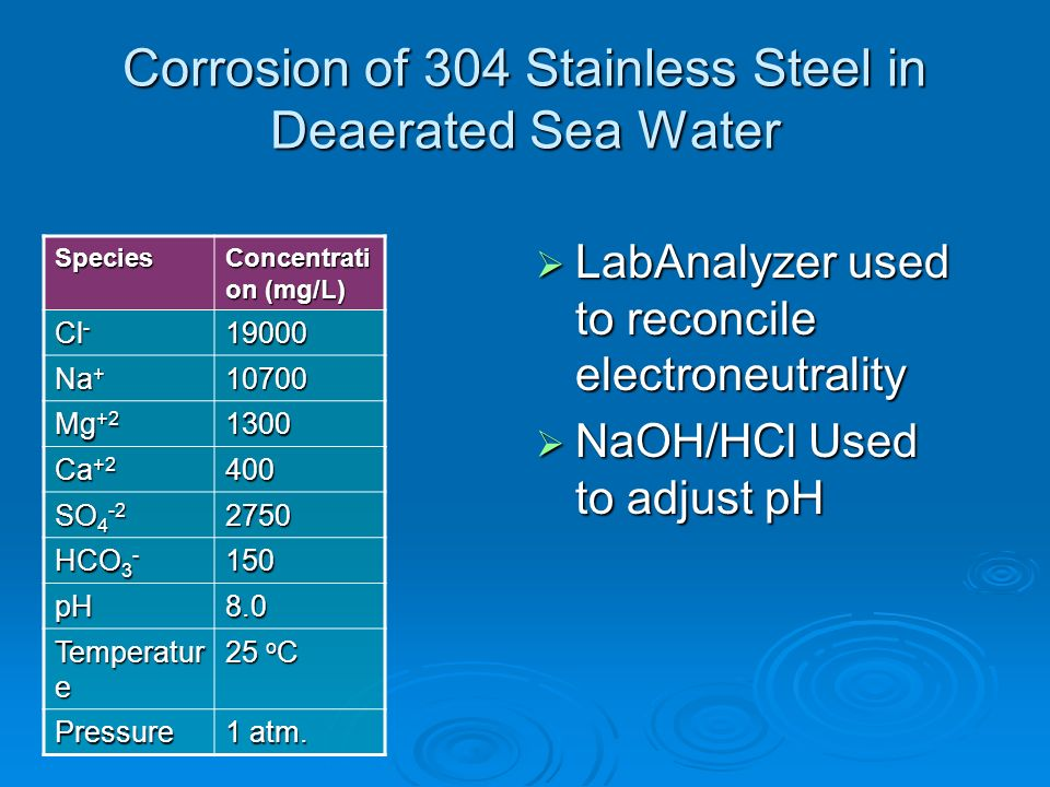 Corrosion of 304 Stainless Steel in Deaerated Sea Water