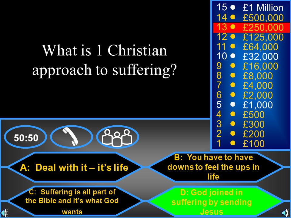 What is 1 Christian approach to suffering