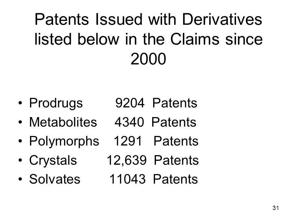Patents Issued with Derivatives listed below in the Claims since 2000