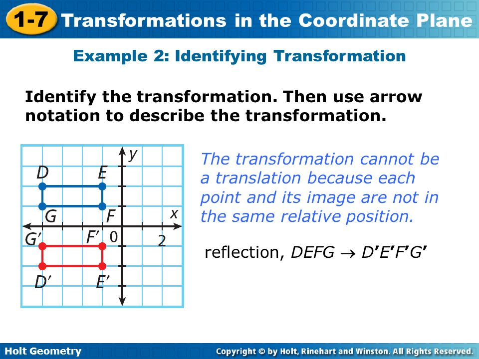 Example 2: Identifying Transformation