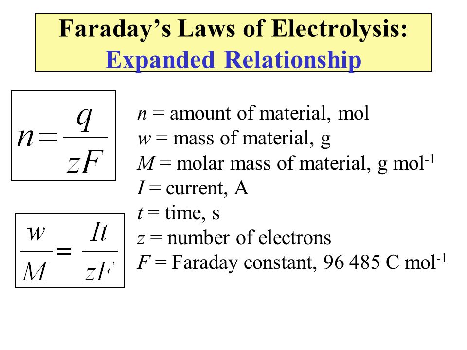 Faraday's Laws of Electrolysis: Expanded Relationship