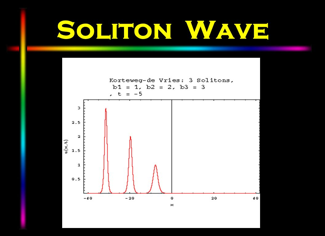 Soliton Wave