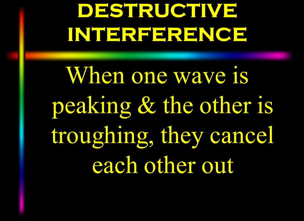 DESTRUCTIVE INTERFERENCE