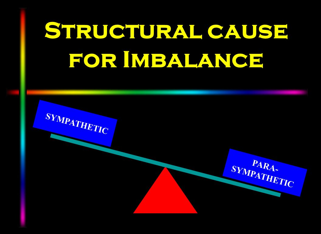 Structural cause for Imbalance