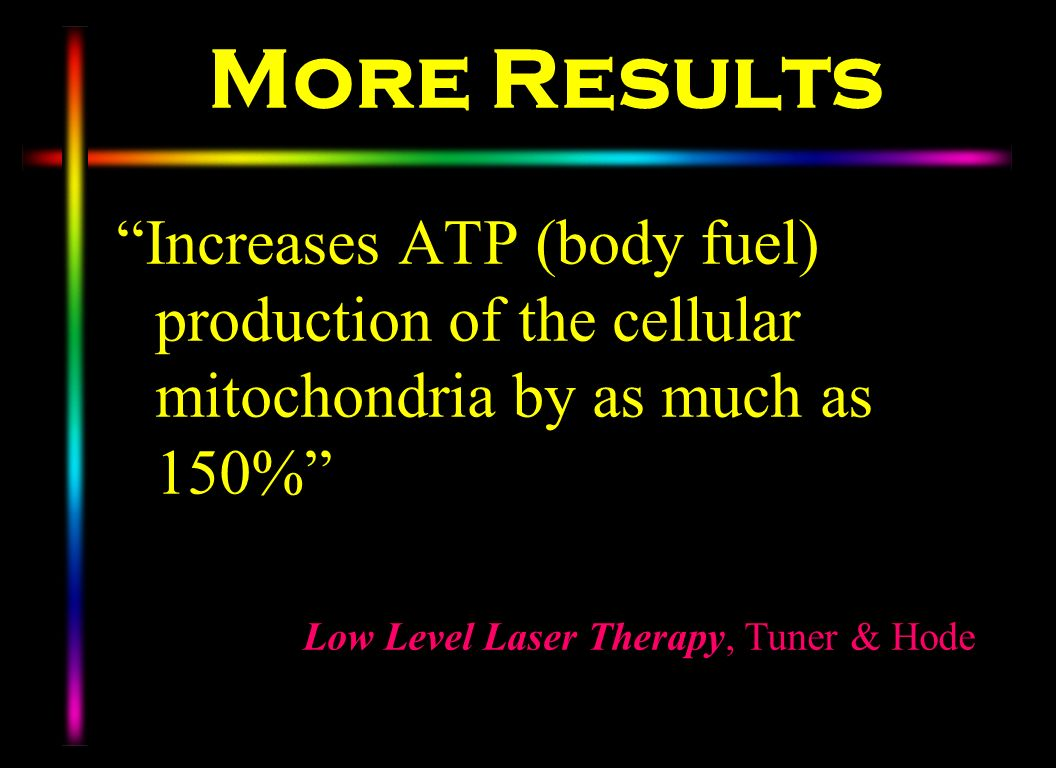 More Results Increases ATP (body fuel) production of the cellular mitochondria by as much as 150%