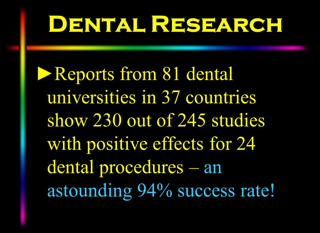 Dental Research