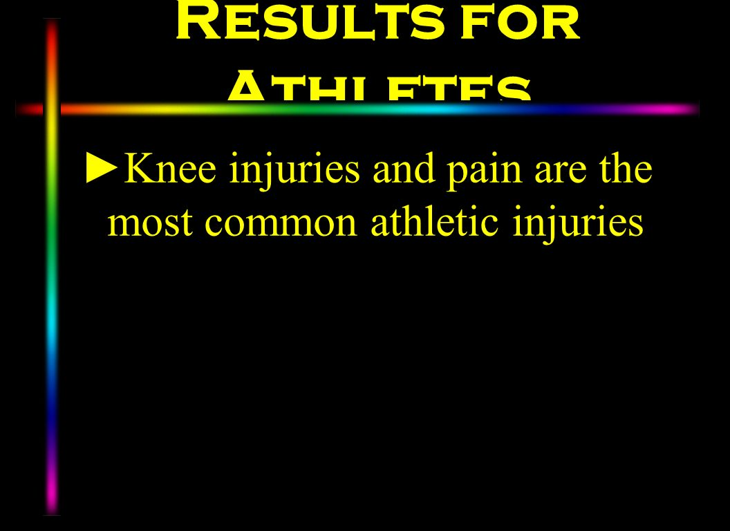 Results for Athletes Knee injuries and pain are the most common athletic injuries. I am 45 years old and have played multiple sports all my life.
