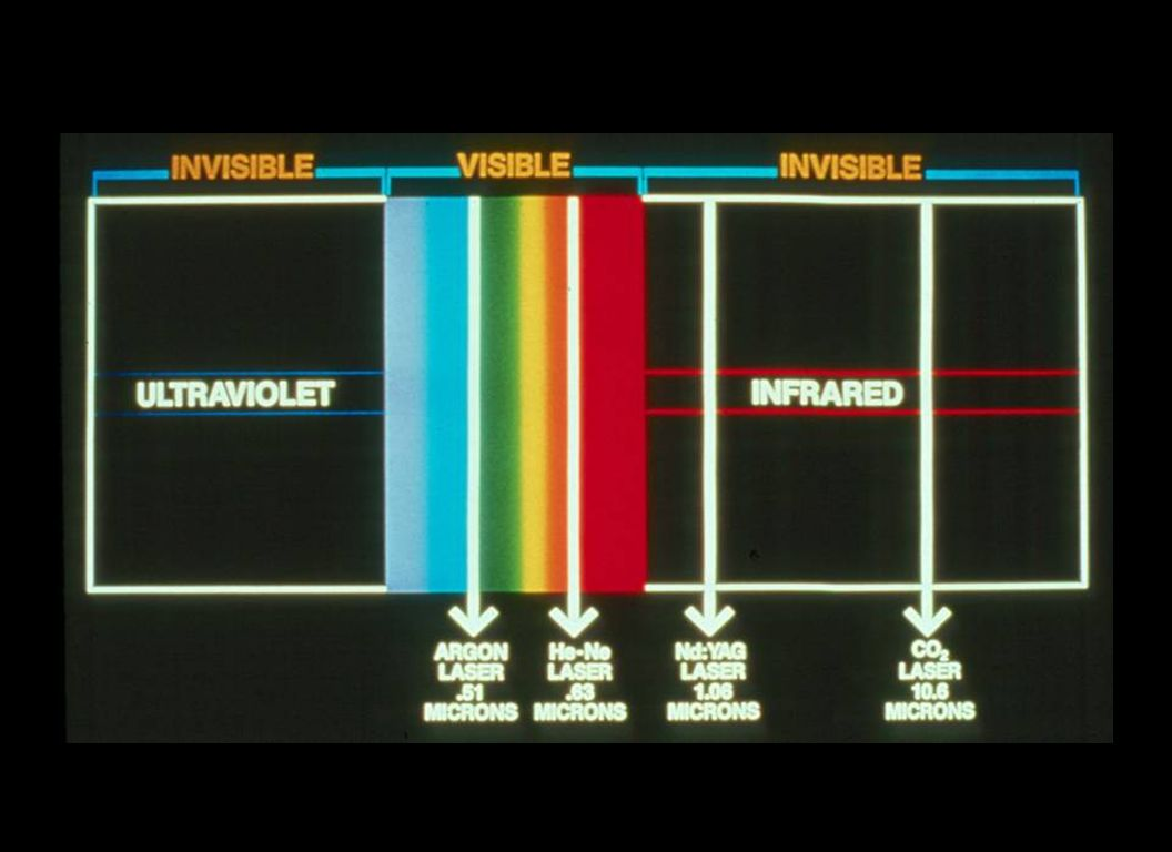 The visible spectrum again depicts the colors that we all know so well, the colors of the rainbow and our crayola box.