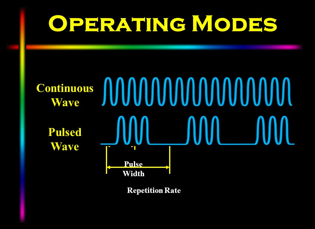 Operating Modes Continuous Wave Pulsed Wave Pulse Width