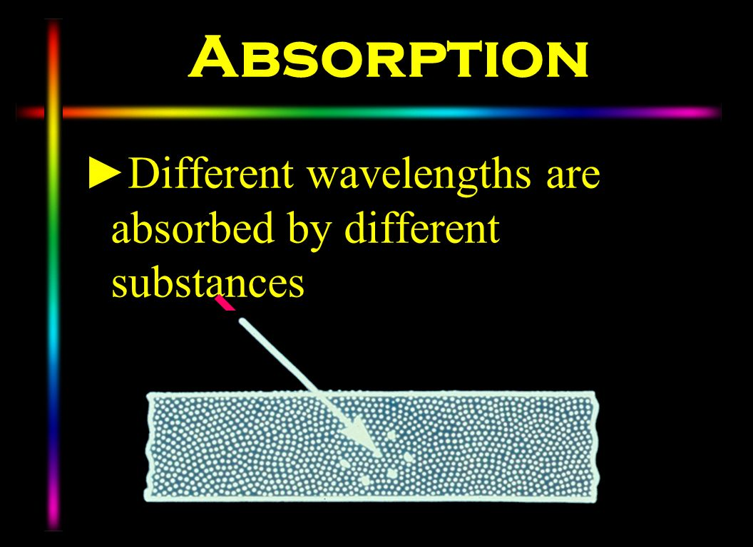 Absorption Different wavelengths are absorbed by different substances