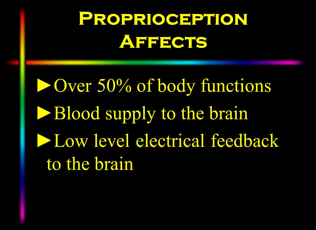 Proprioception Affects