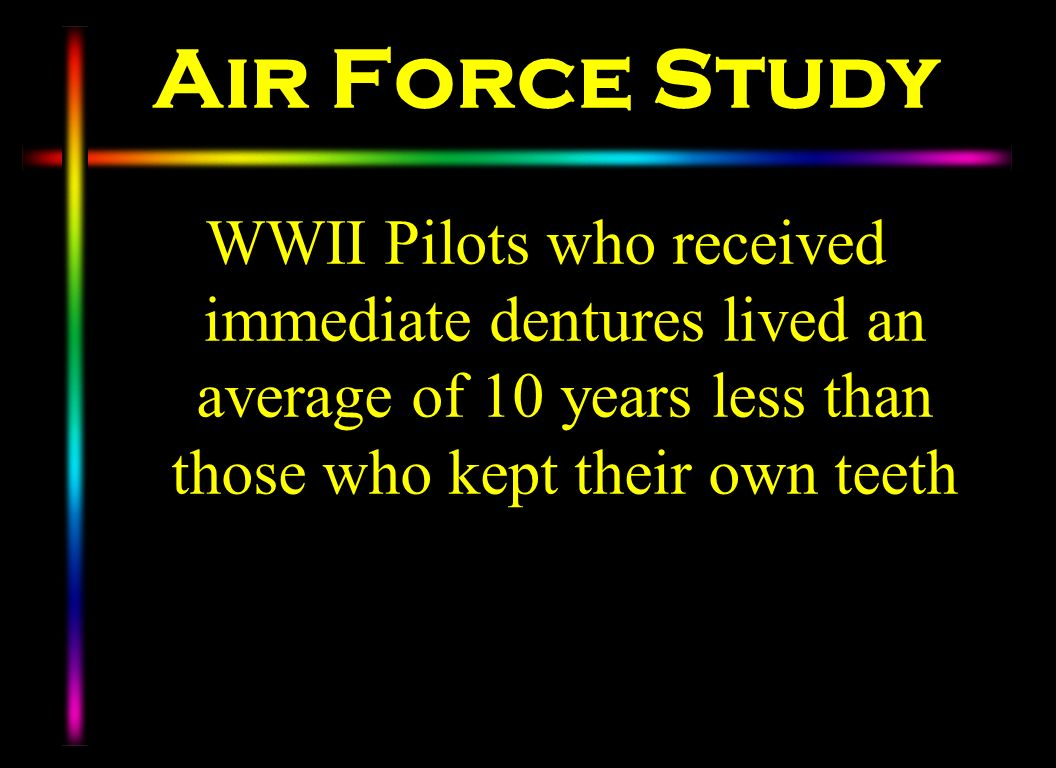 Air Force Study WWII Pilots who received immediate dentures lived an average of 10 years less than those who kept their own teeth.