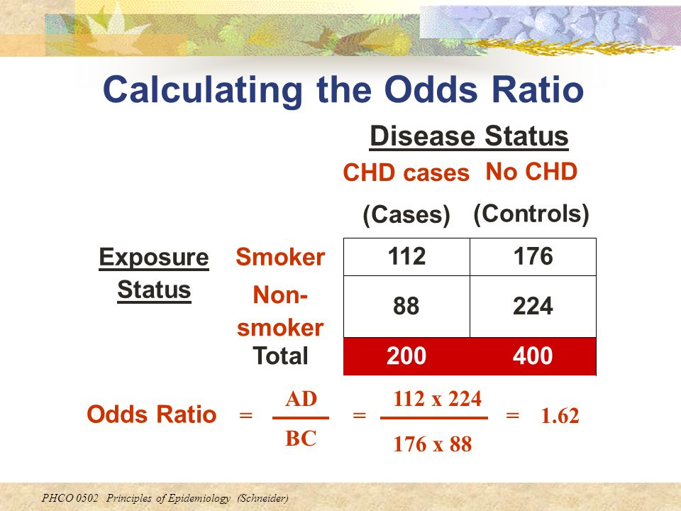 Calculating the Odds Ratio
