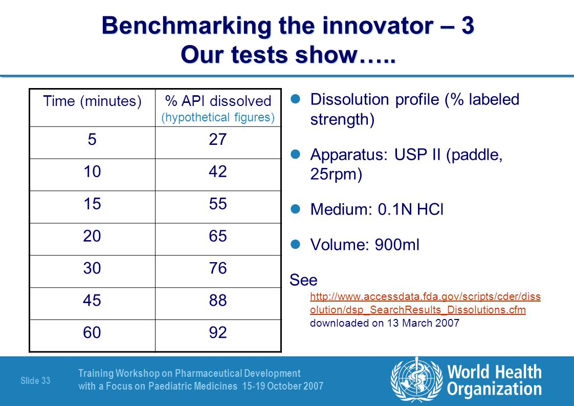 Benchmarking the innovator – 3 Our tests show…..