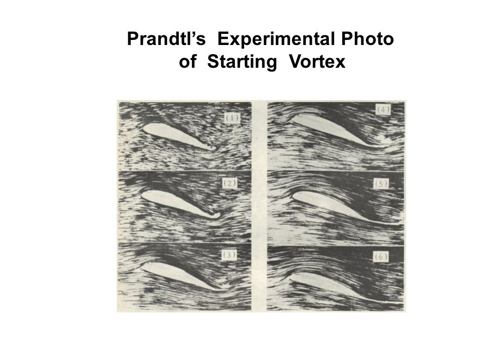 Prandtl's Experimental Photo