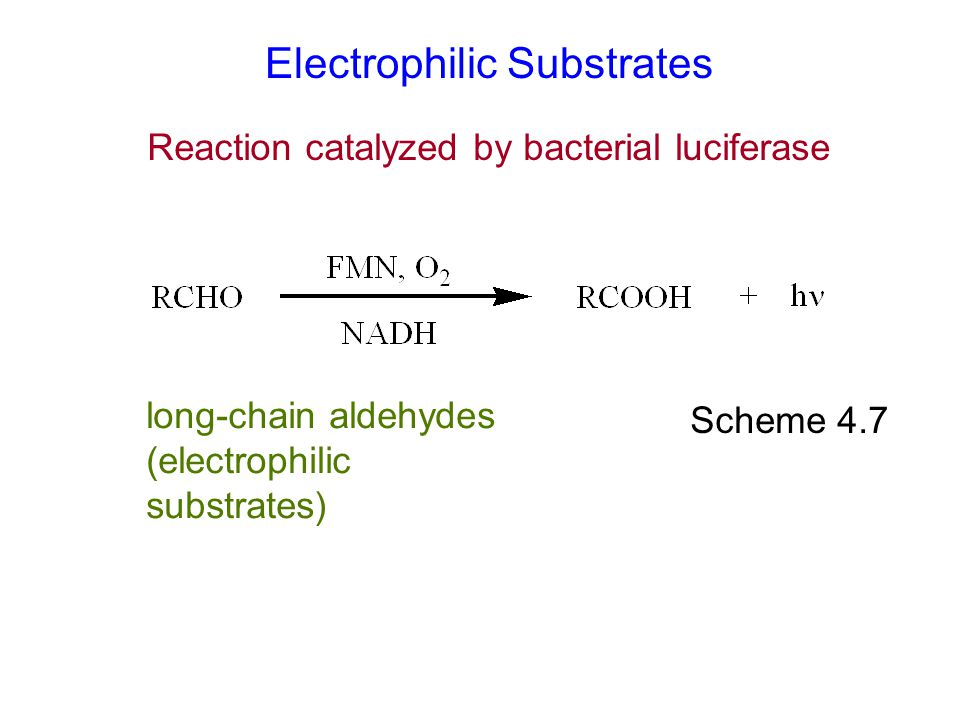 Reaction catalyzed by bacterial luciferase