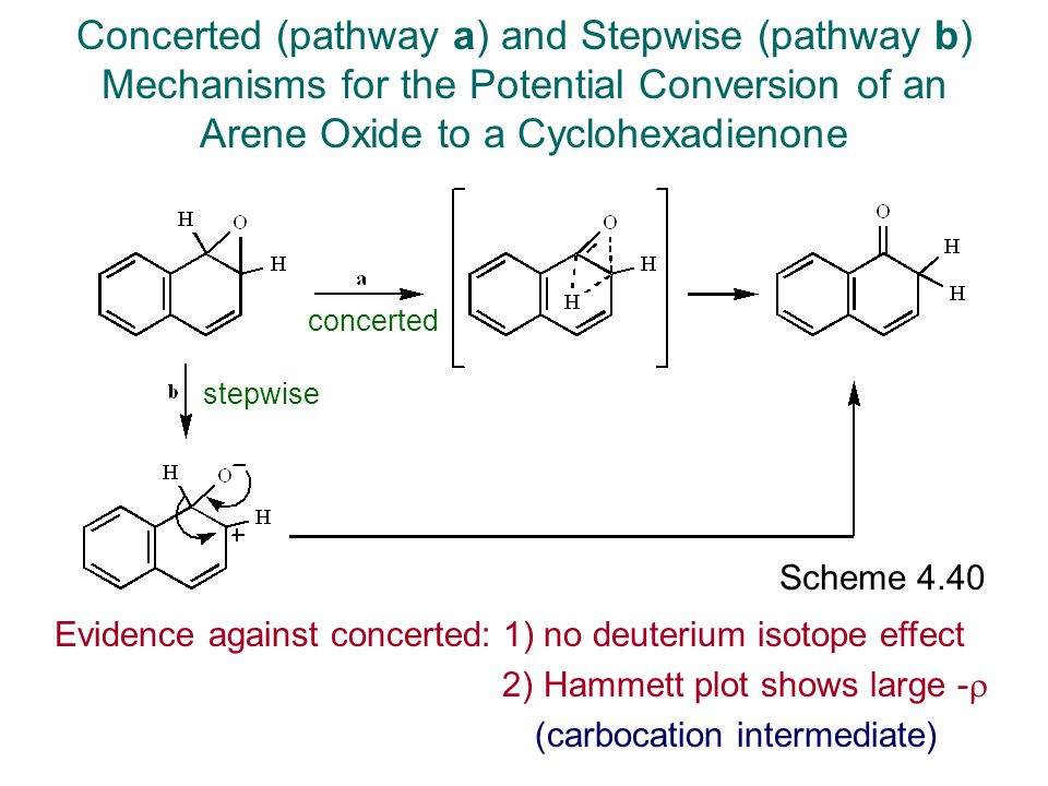 Concerted (pathway a) and Stepwise (pathway b) Mechanisms for the Potential Conversion of an Arene Oxide to a Cyclohexadienone