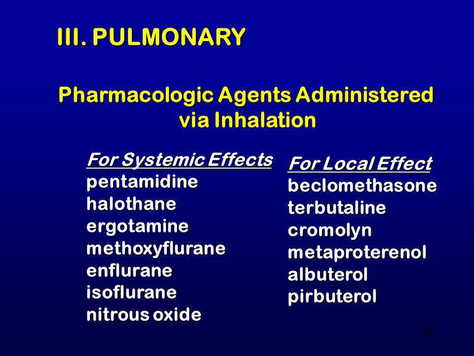 Pharmacologic Agents Administered