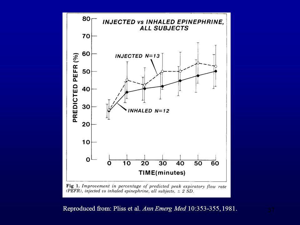 Reproduced from: Pliss et al. Ann Emerg Med 10:353-355, 1981.