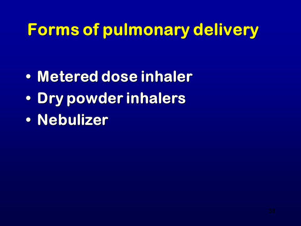 Forms of pulmonary delivery