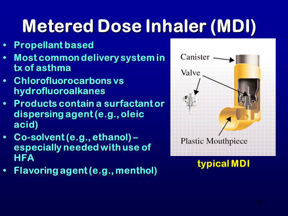 Metered Dose Inhaler (MDI)