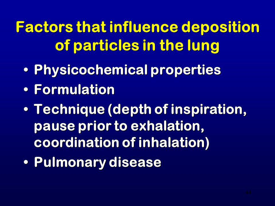 Factors that influence deposition of particles in the lung