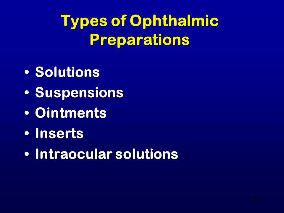 Types of Ophthalmic Preparations