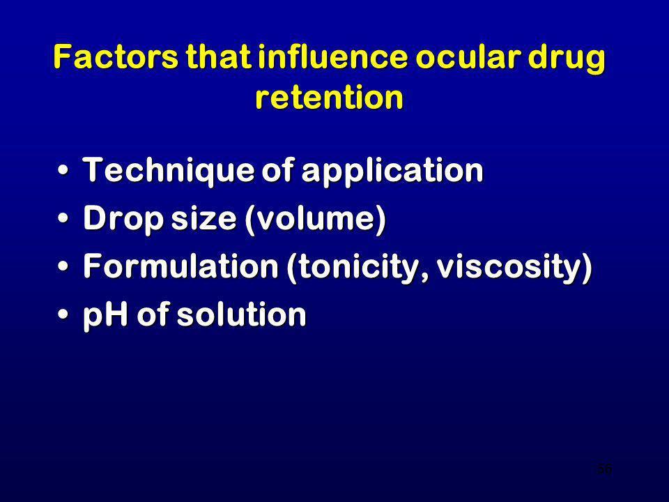Factors that influence ocular drug retention