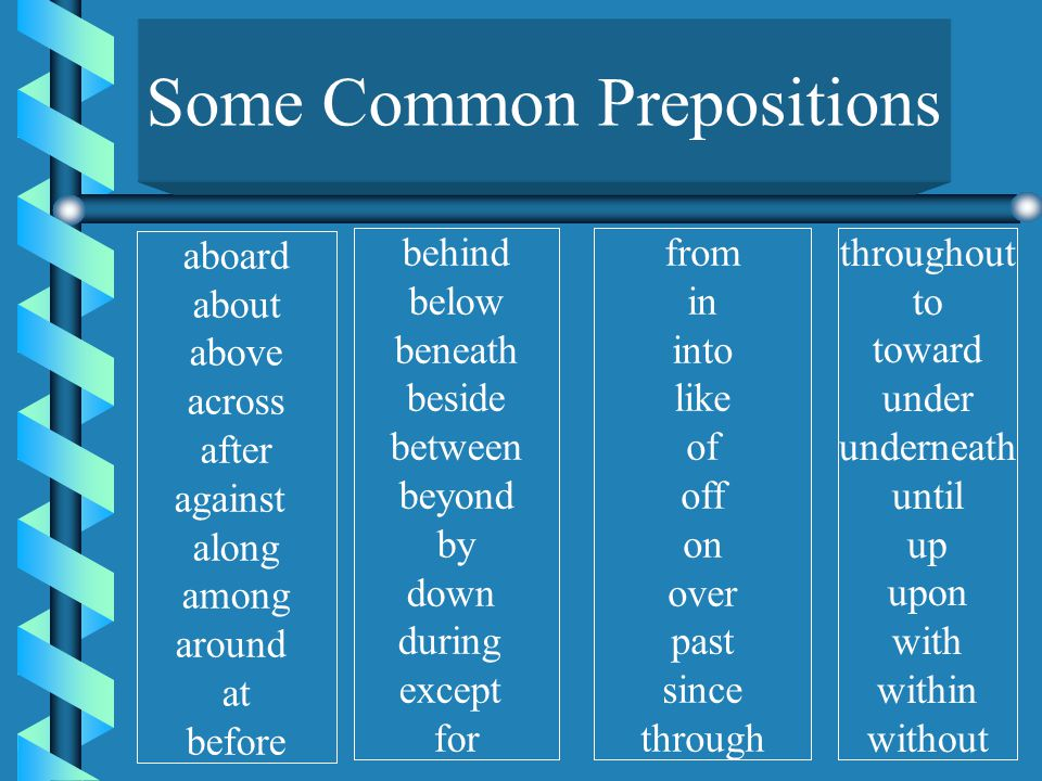 Some Common Prepositions