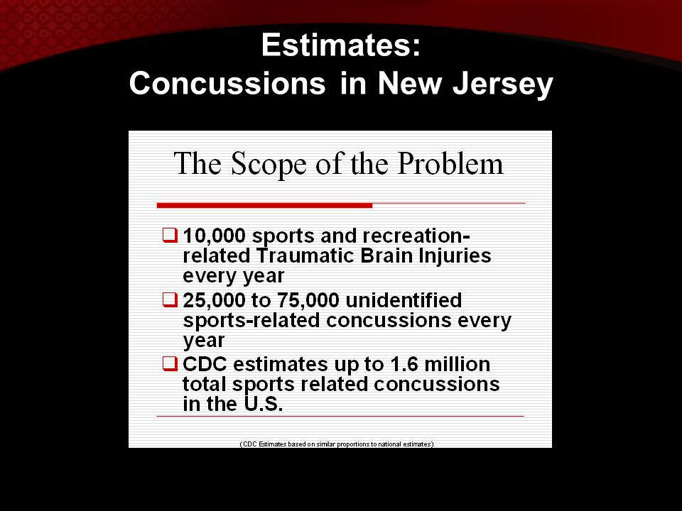 Estimates: Concussions in New Jersey