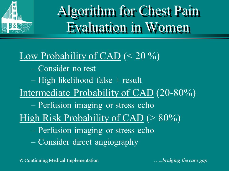 Algorithm for Chest Pain Evaluation in Women