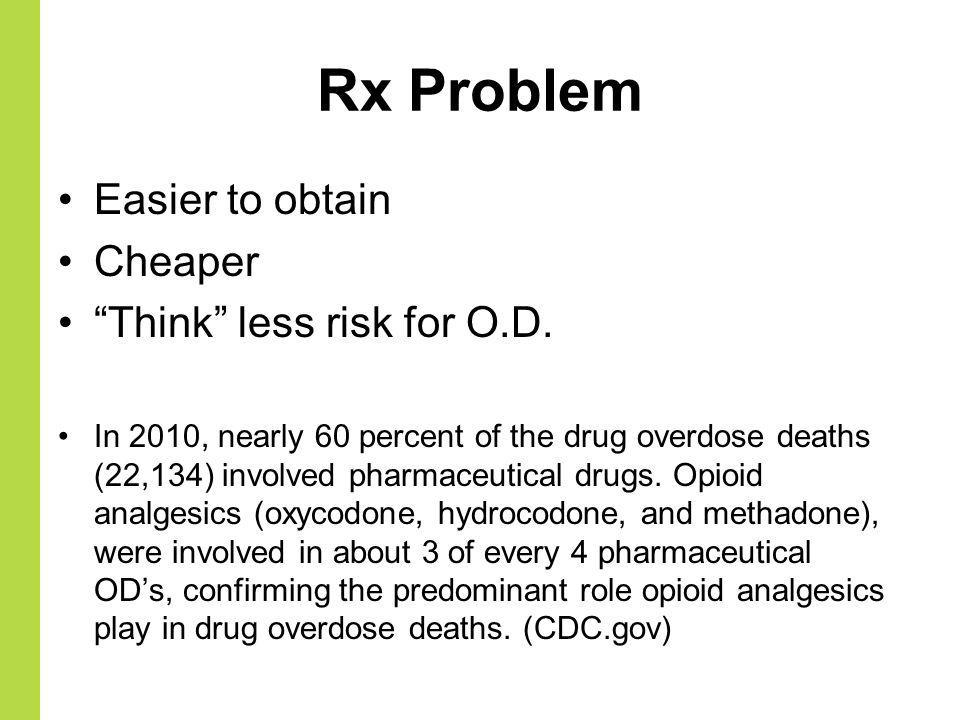 Rx Problem Easier to obtain Cheaper Think less risk for O.D.