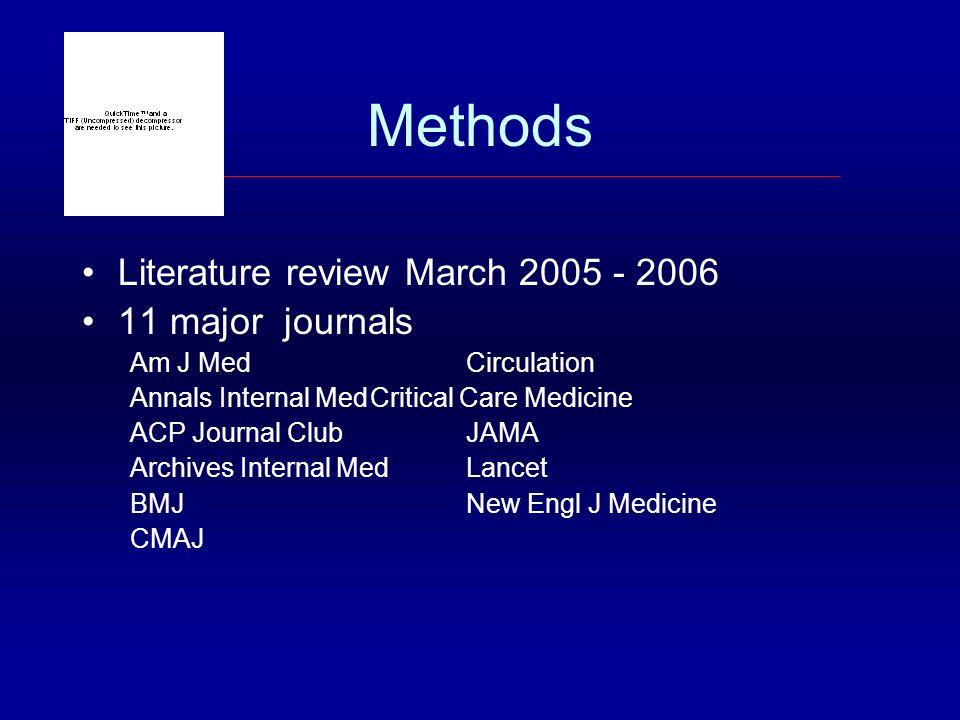 Methods Literature review March 2005 - 2006 11 major journals