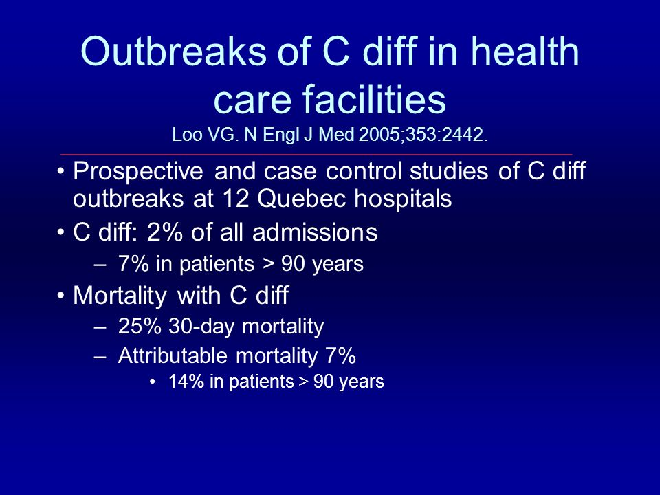 Outbreaks of C diff in health care facilities Loo VG
