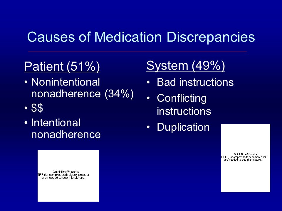 Causes of Medication Discrepancies