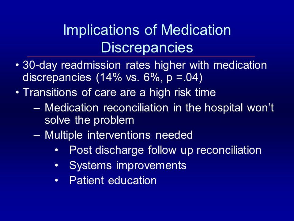 Implications of Medication Discrepancies