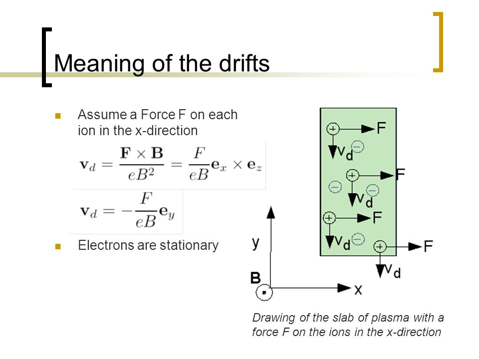 Meaning of the drifts Assume a Force F on each ion in the x-direction