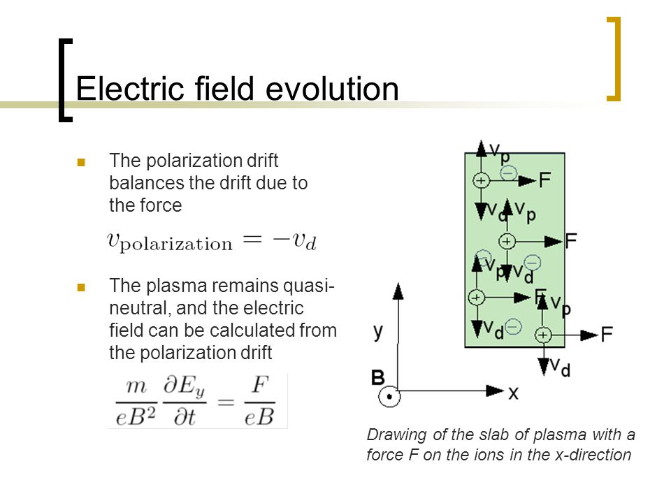 Electric field evolution