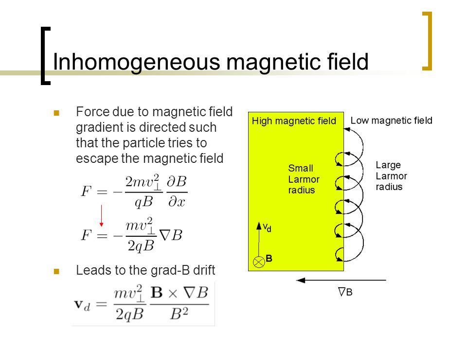 Inhomogeneous magnetic field