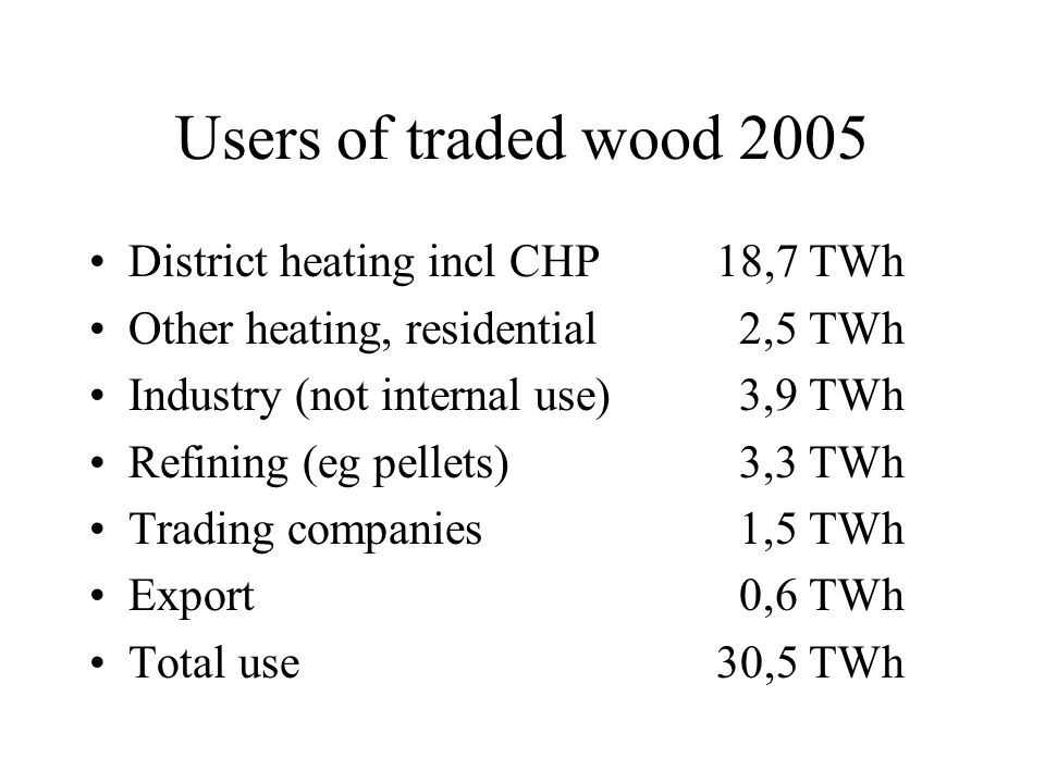Users of traded wood 2005 District heating incl CHP 18,7 TWh