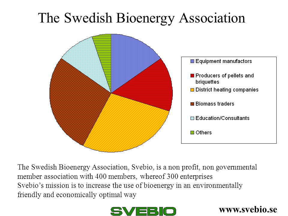 The Swedish Bioenergy Association