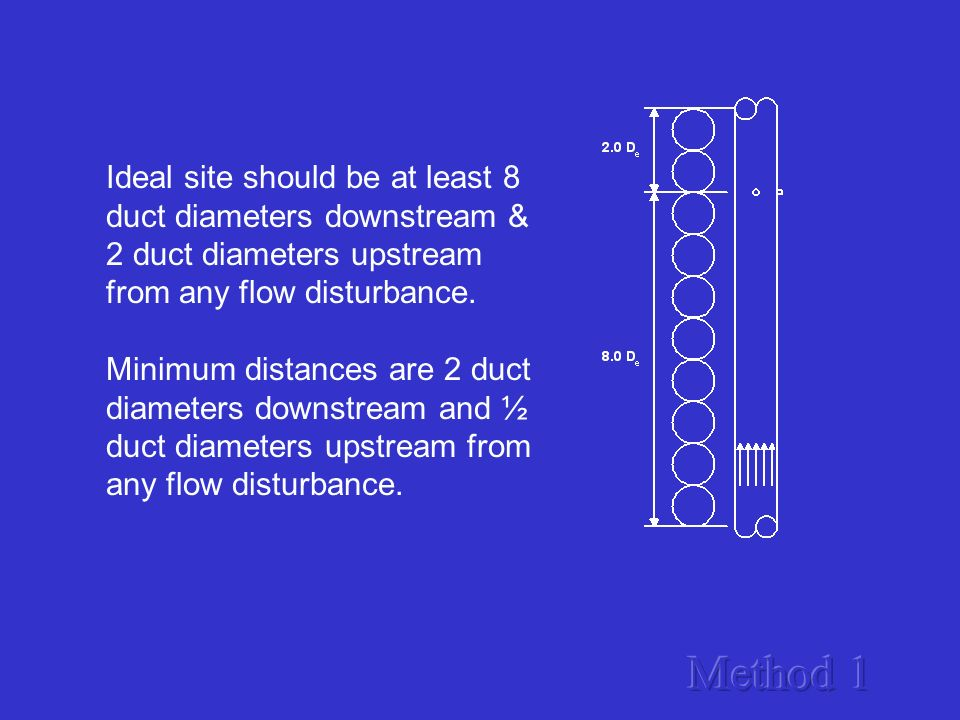 Ideal site should be at least 8 duct diameters downstream & 2 duct diameters upstream from any flow disturbance. Minimum distances are 2 duct diameters downstream and ½ duct diameters upstream from any flow disturbance.