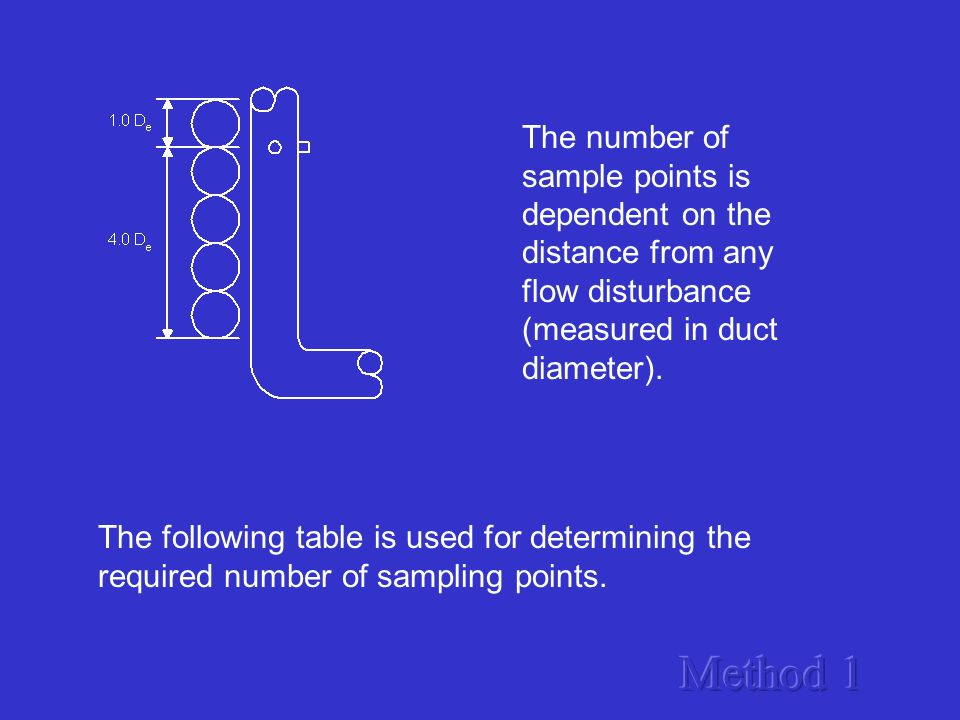 The number of sample points is dependent on the distance from any flow disturbance (measured in duct diameter).