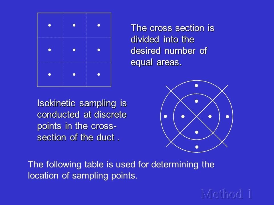The cross section is divided into the desired number of equal areas.