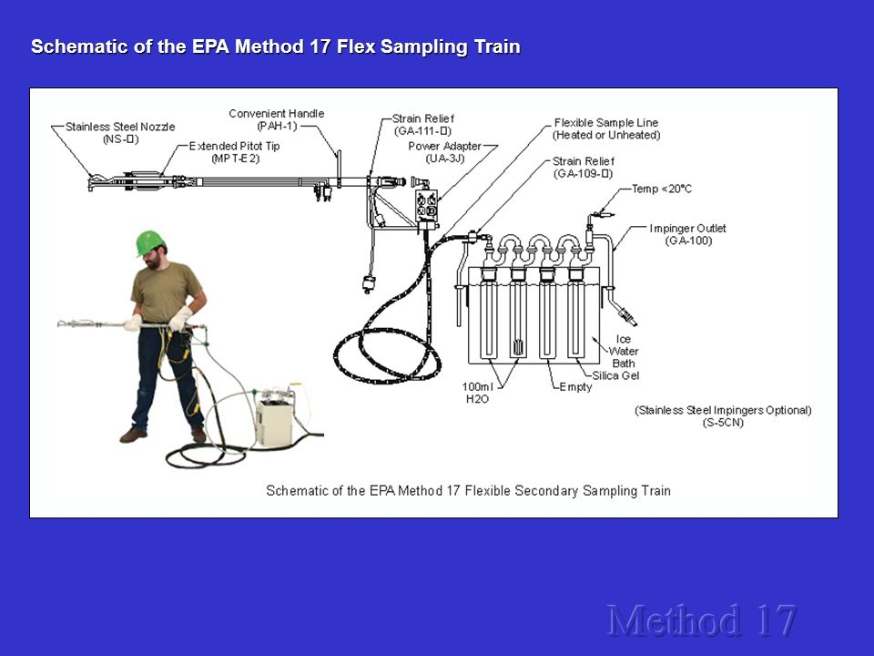 Schematic of the EPA Method 17 Flex Sampling Train