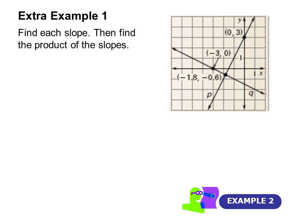 Extra Example 1 Find each slope. Then find the product of the slopes.
