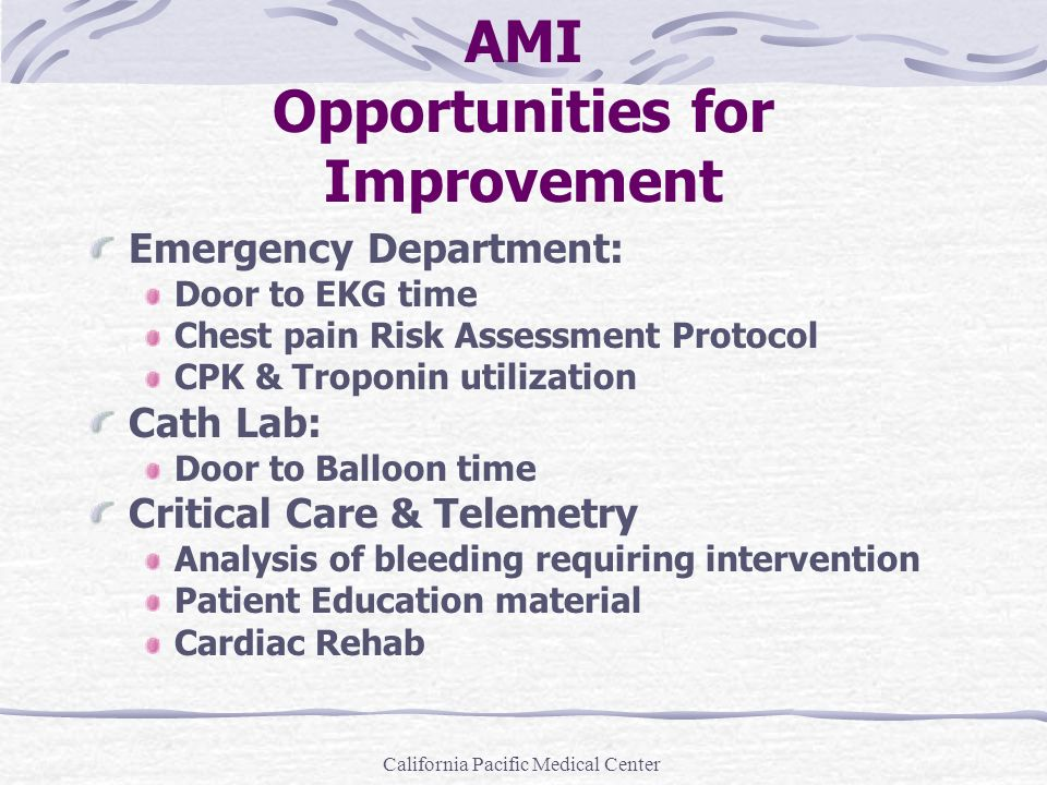AMI Opportunities for Improvement